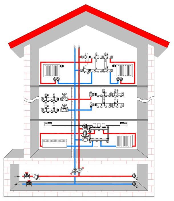 Открытая система горячего водоснабжения: особенности и расчет гвс