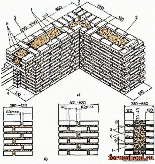 Как утеплить стены дома керамзитом
