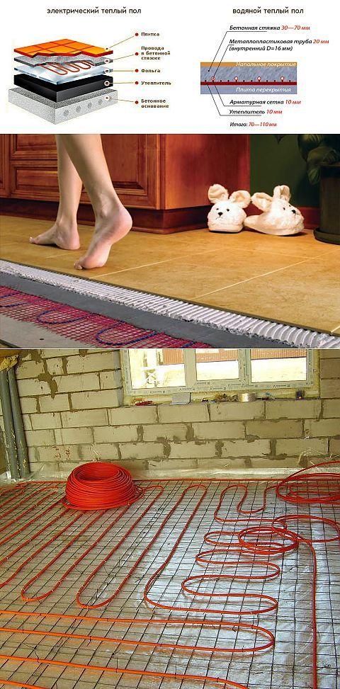 Какой теплый пол лучше: электрический или водяной пол, рекомендации по выбору