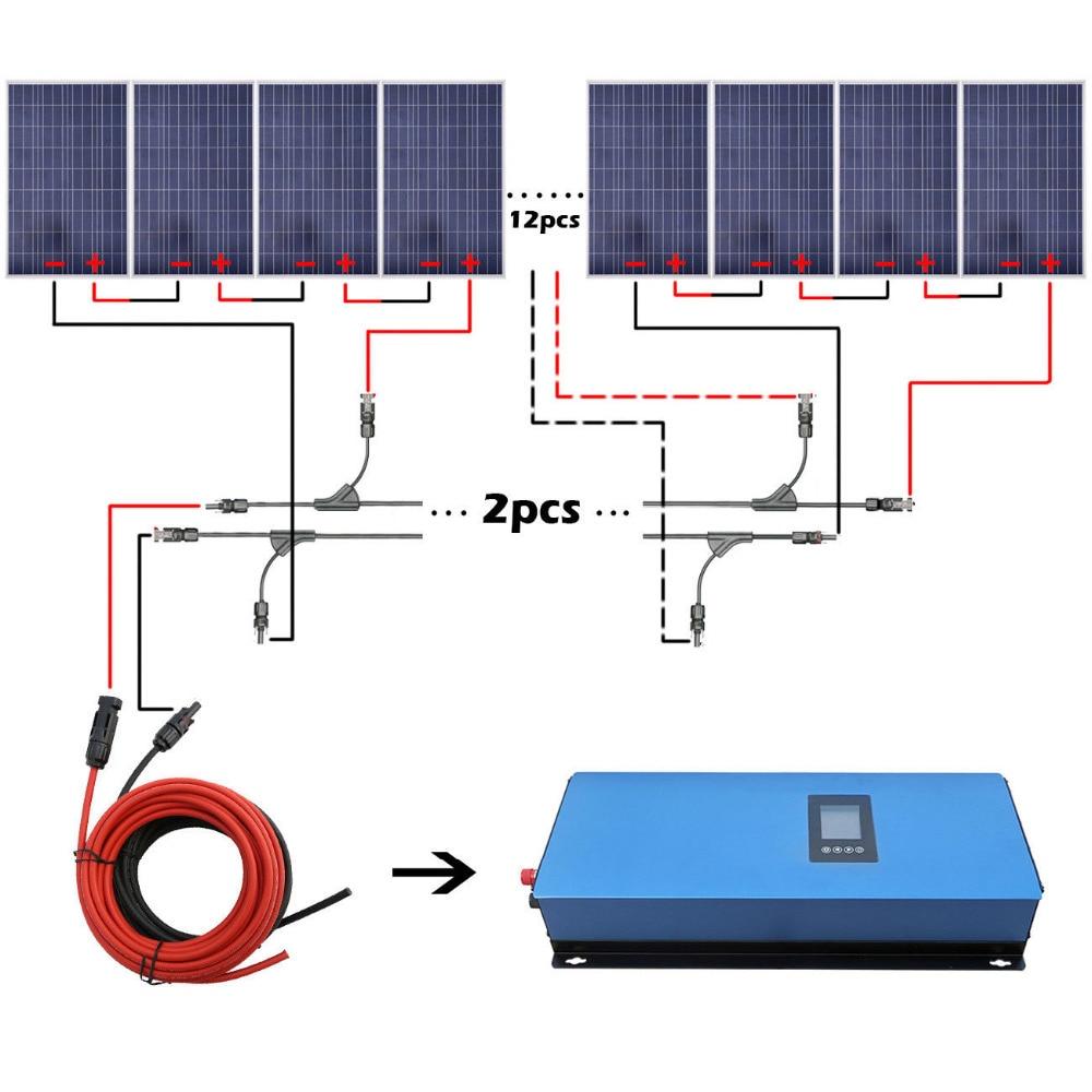 Что нужно знать об инверторах солнечных батарей