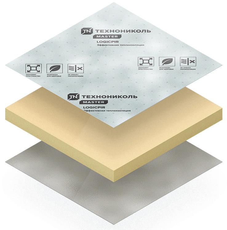 Pir плиты – современный термоизоляционный материал: виды, характеристики и цена