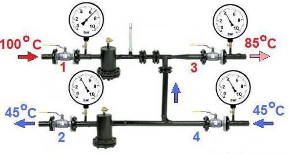 Какие показатели давления в трубах отопления считаются нормальными