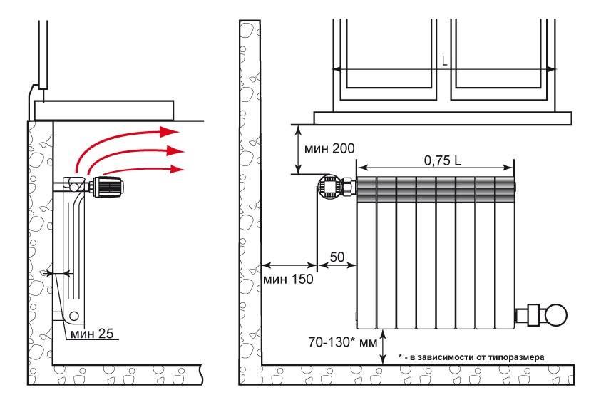 Какие лучше алюминиевые радиаторы отопления и их технические характеристики