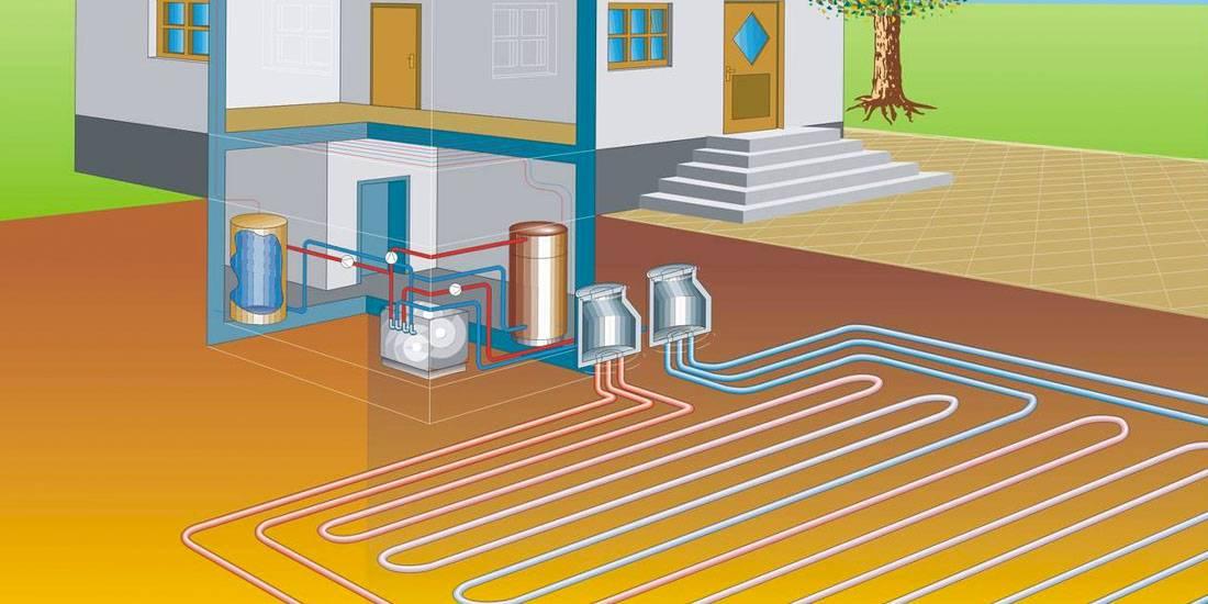 Как устроен тепловой насос «вода-вода» и сделать его самостоятельно