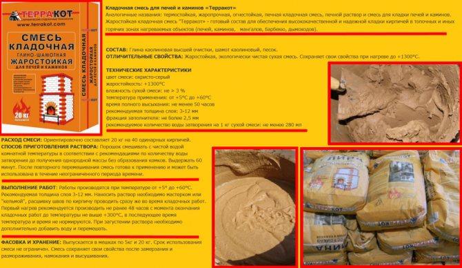 Инструкция по применению шамотной глины