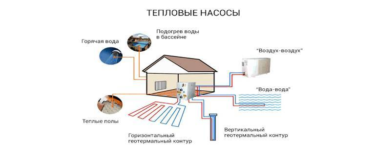 Тепловой насос типа вода-вода: схема, монтаж, цена