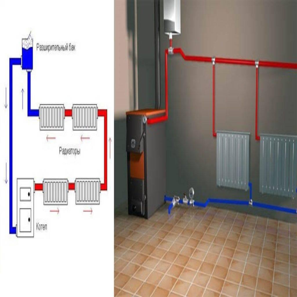 Схема парового отопления - виды и особенности оборудовоания