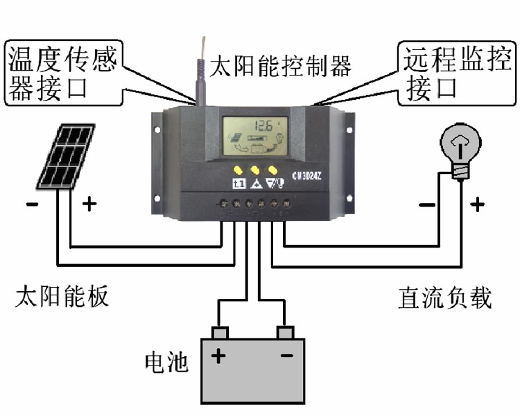 Контроллер заряда солнечной батареи: обзор, разновидности, установка, схема для самостоятельного изготовления