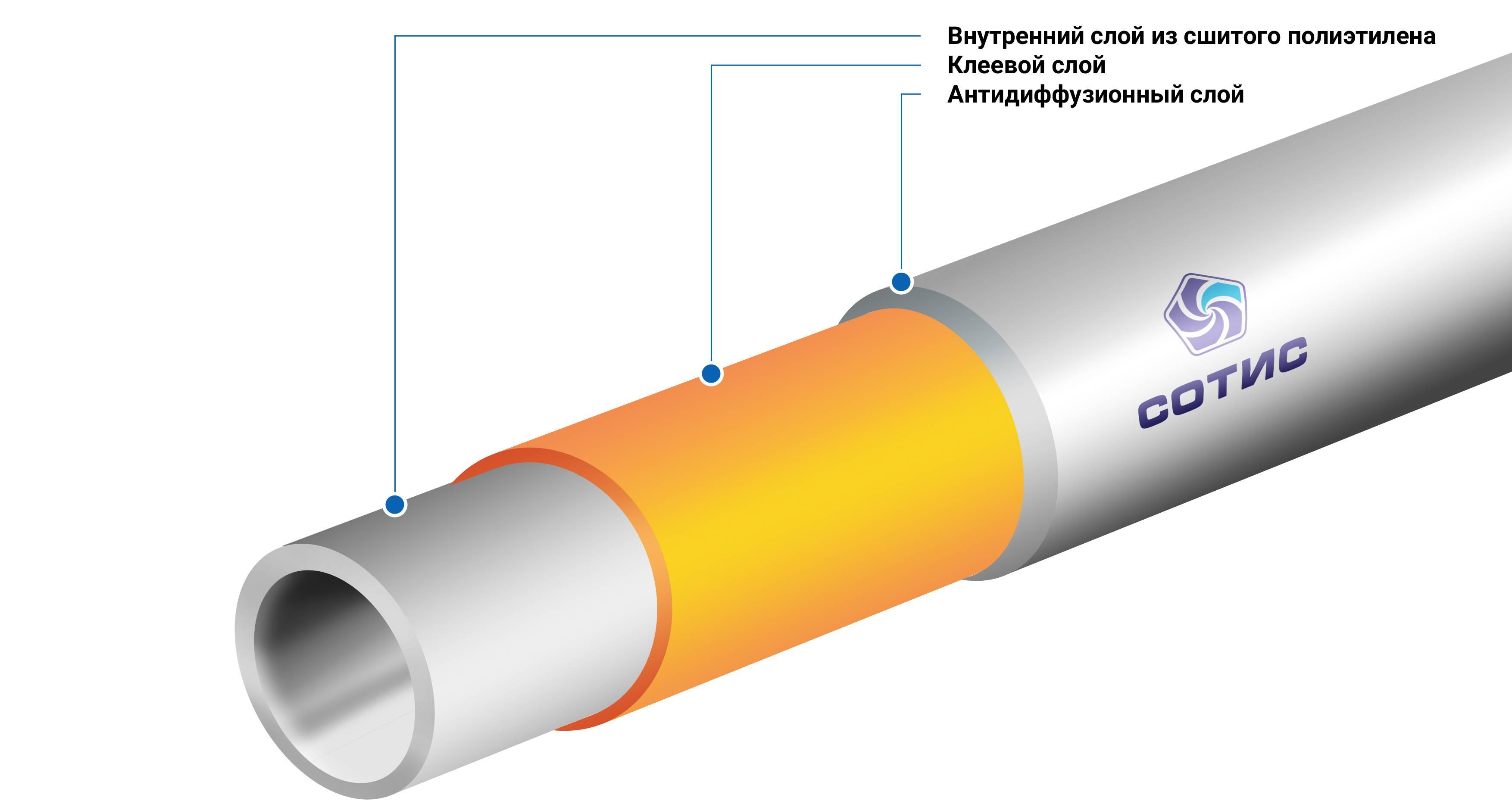 Каковы характеристики трубы рехау для тёплого пола?