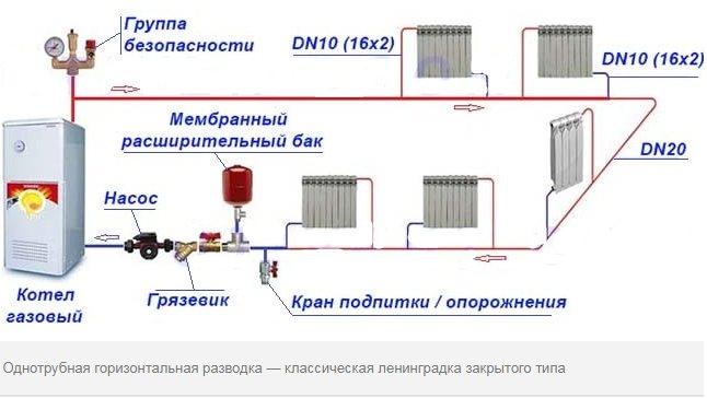 Электроотопление: выгодно или нет, как сделать