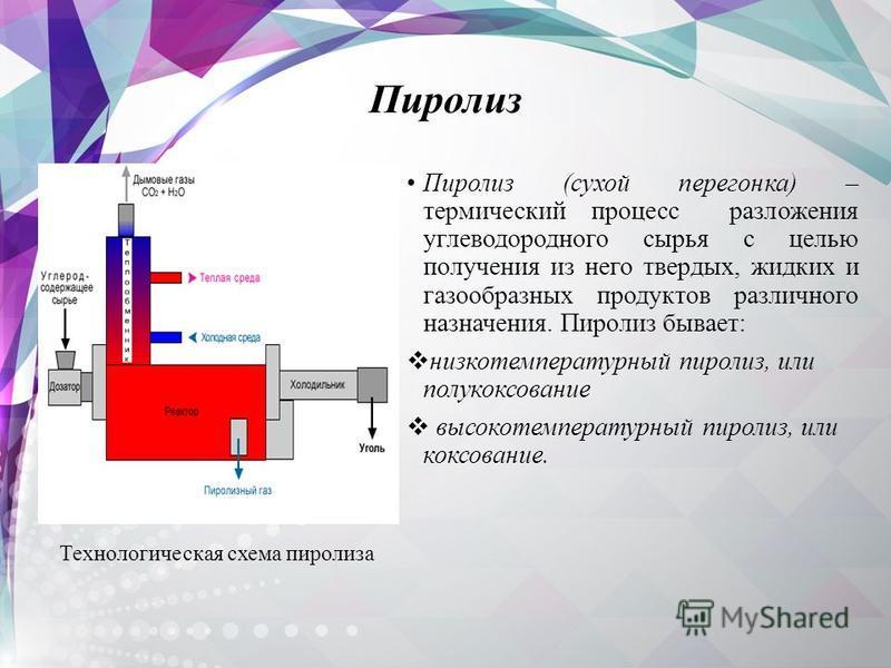 Пиролиз нефти: особенности процесса и оборудование