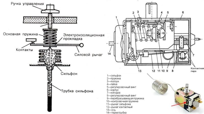 Как сделать своими руками терморегулятор с термодатчиком