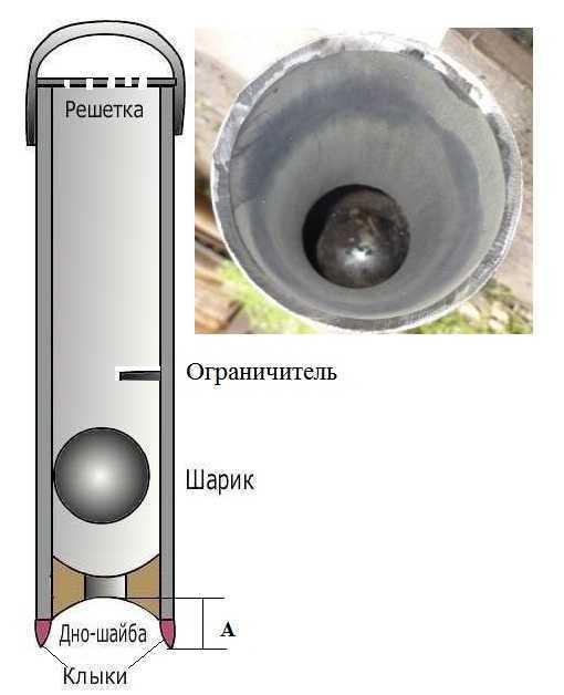 Чистка скважины - изготовление желонки своими руками