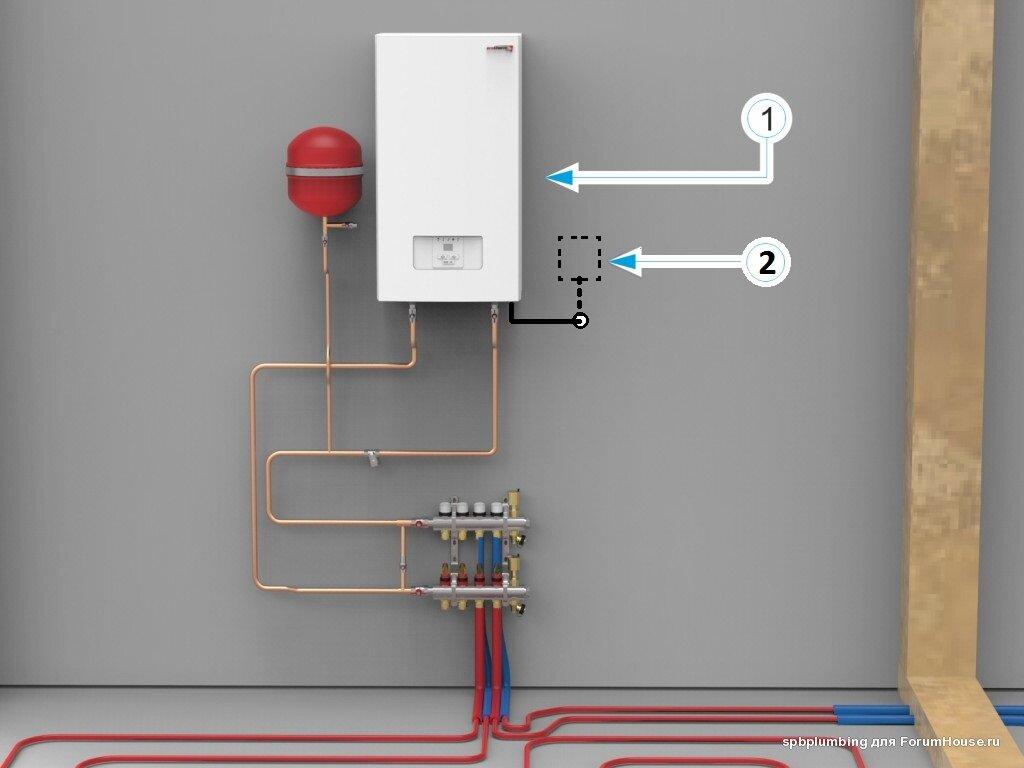 Электрокотел для теплого пола – мощность, подключение, обзор моделей, цены