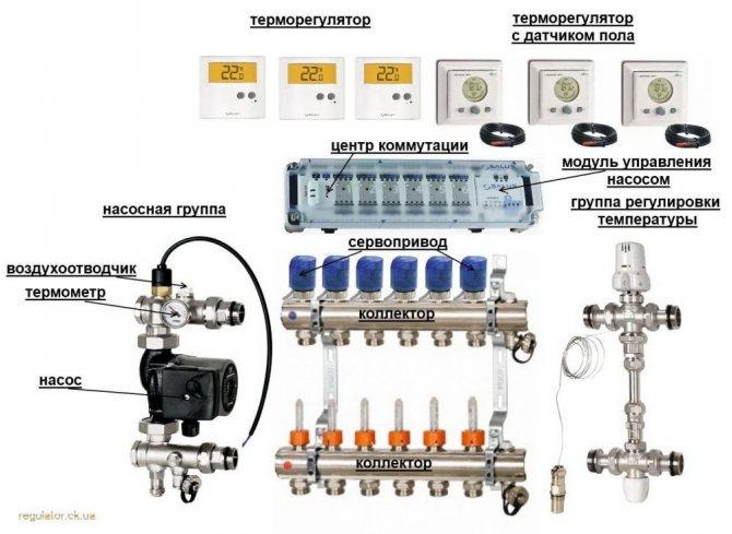 Особенности распределительных гребенок для системы отопления