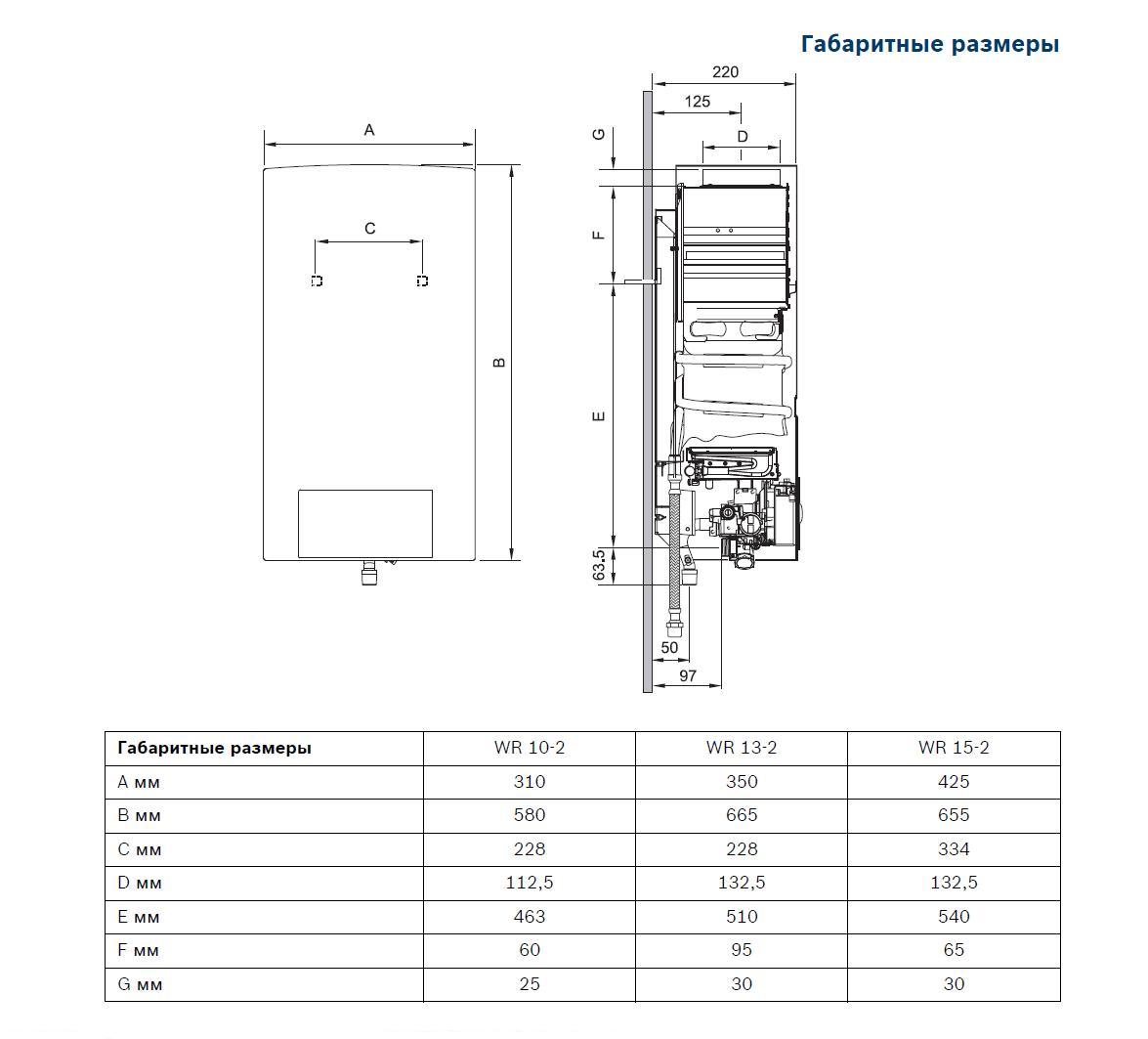 Газовая колонка-автомат: автоматическая и полуавтоматическая модель с поддержанием заданной температуры и регулировкой воды