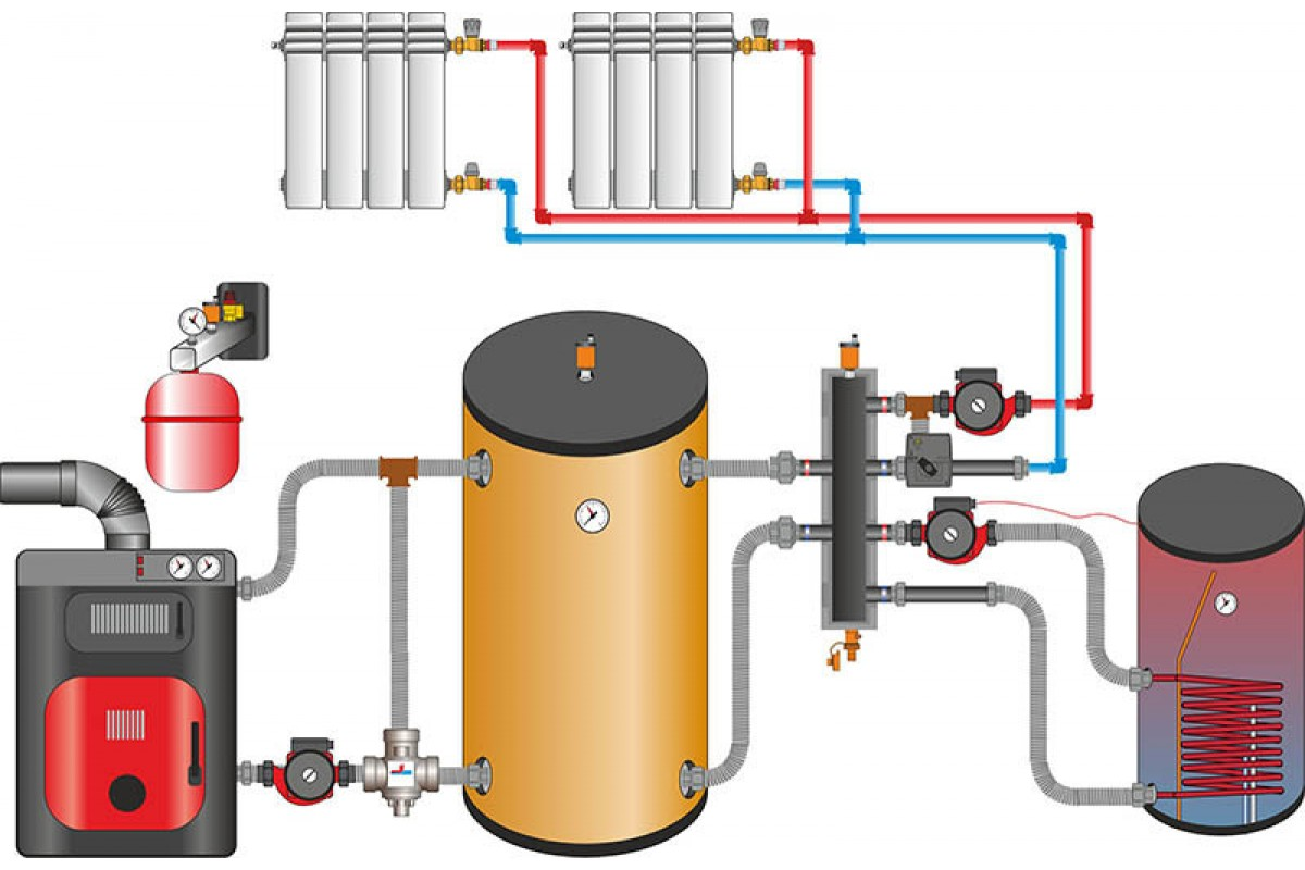 Теплоаккумулятор своими руками - как сделать своими руками для отопления