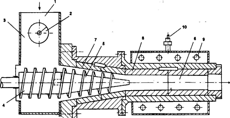 Пресс для топливных брикетов своими руками: схема гидравлической установки и инструкция по ее изготовлению и сборке
