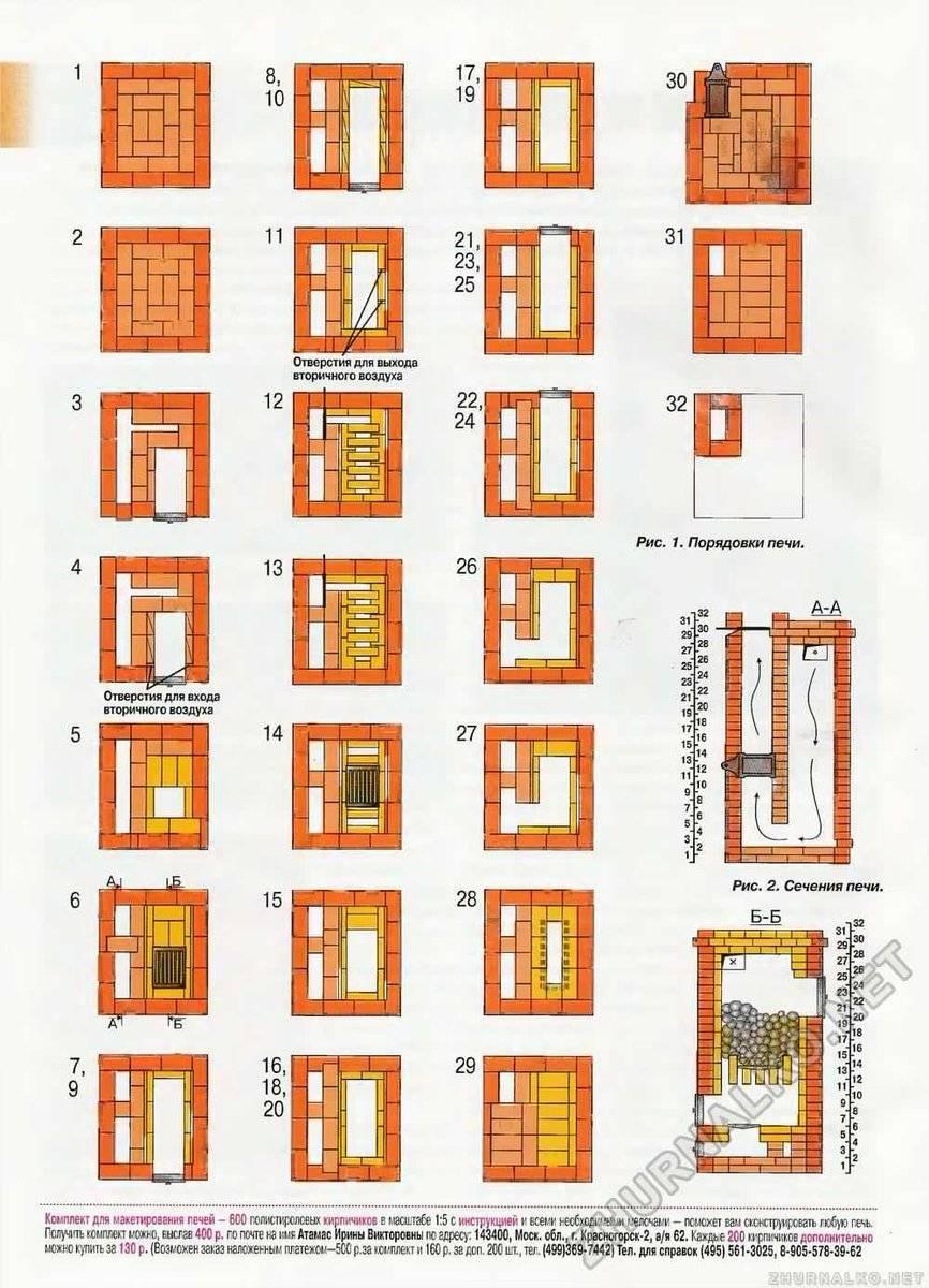 Печи кузнецова – чертежи, их особенность, типы, отличия, достоинства