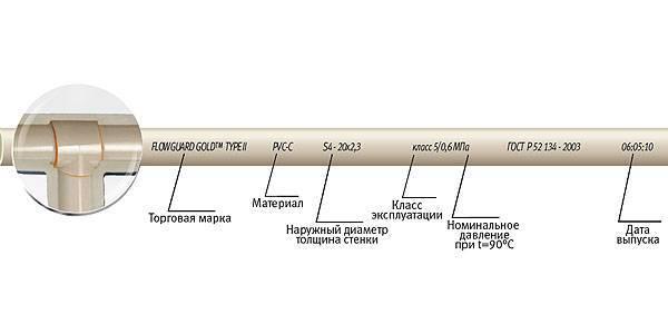 Характеристики полипропиленовых труб   маркировка на pp-трубах