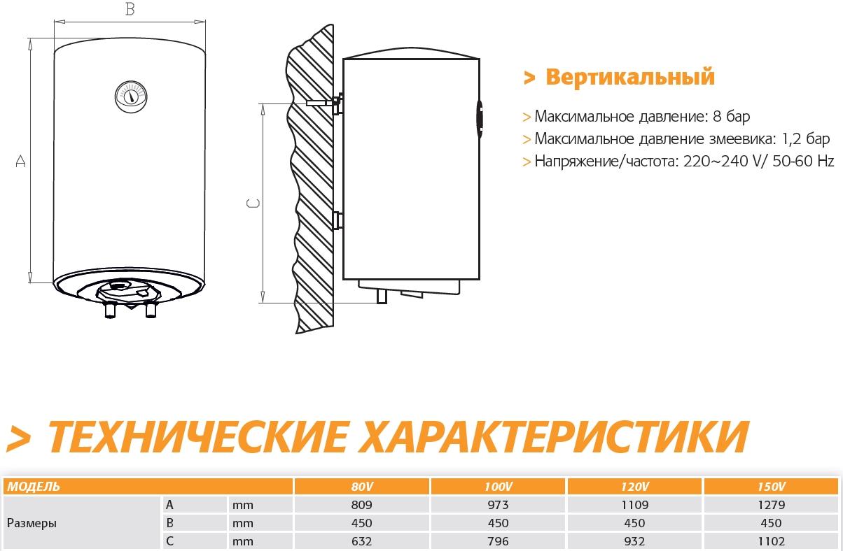 Рейтинг плоских водонагревателей на 30 литров