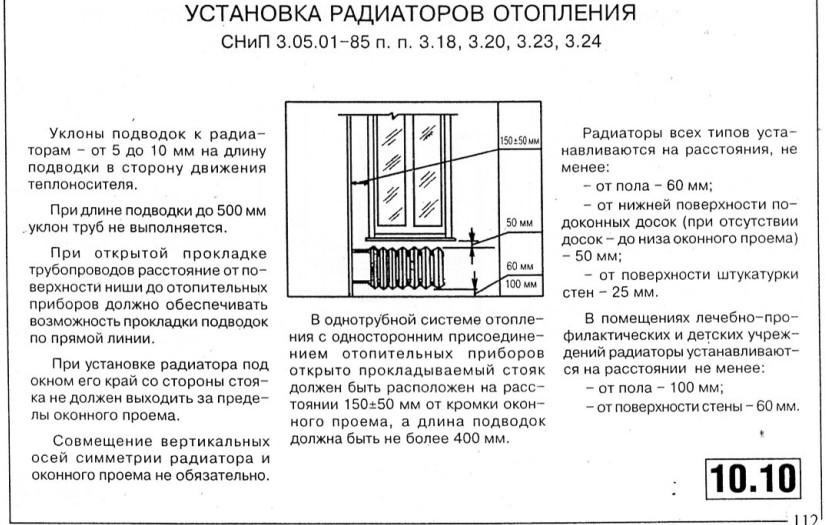 Отопление снип: требования к вентиляции, отопление и температура внутреннего пространства в жилых домах
