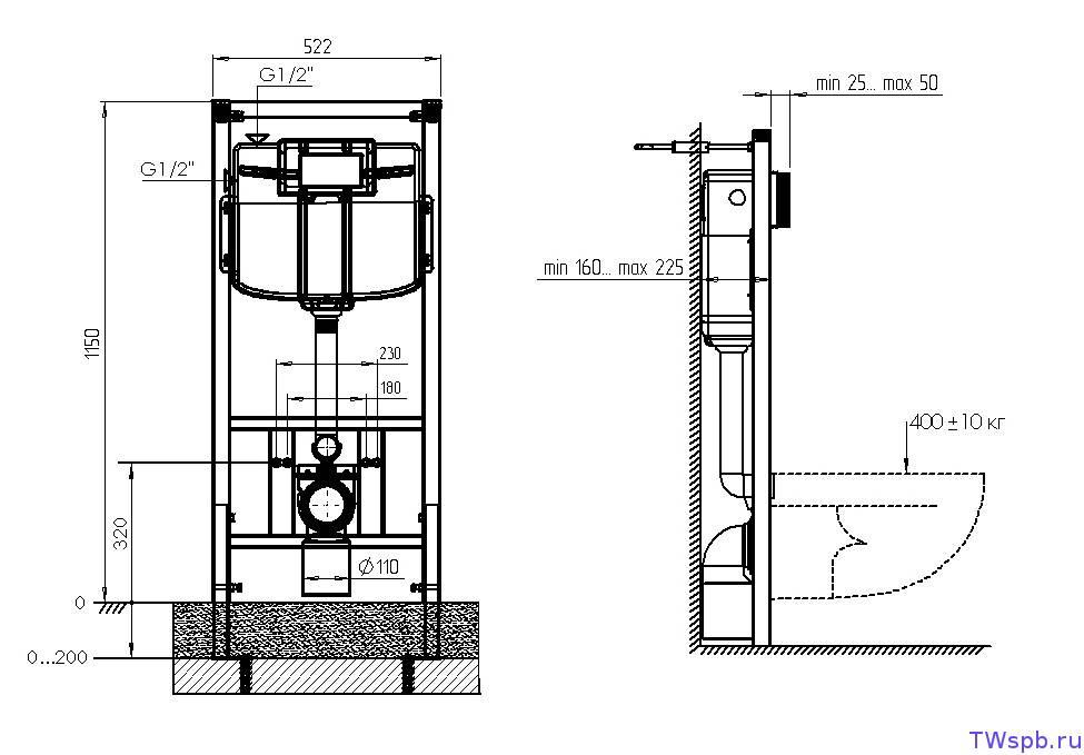 Подключение инсталляции к канализации: вывод под инсталляцию