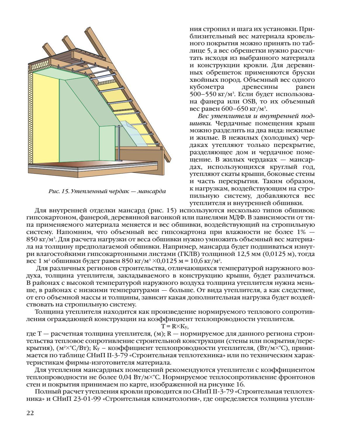 Как утеплить стропила: варианты и правила устройства теплоизоляции мансардных крыш