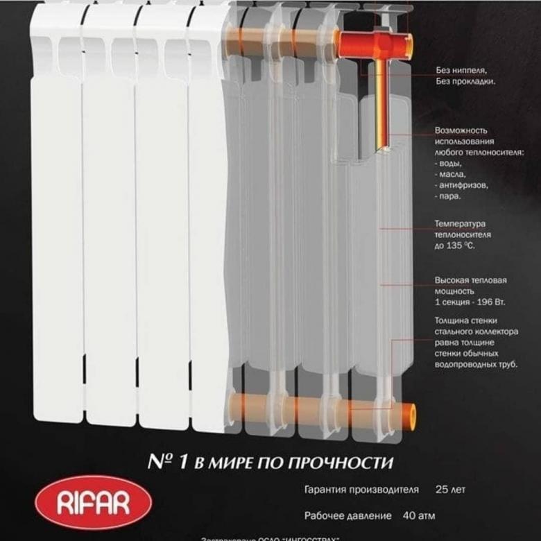 Какой радиатор лучше: алюминиевый или биметаллический? отзывы покупателей