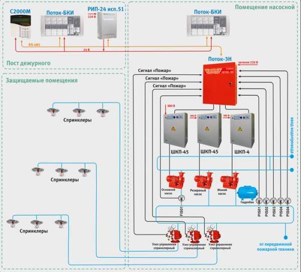 Шкаф управления насосом с частотным преобразователем (схема)