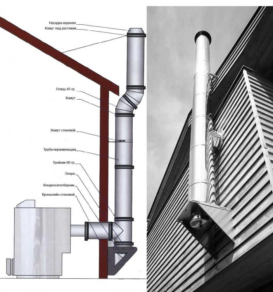 Чем вреден конденсат в дымоходе, почему он образуется и как его убрать?