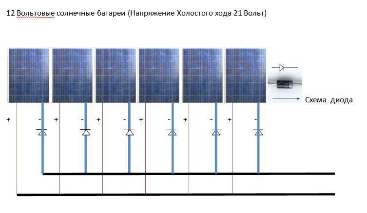 Монтаж и способы подключения солнечных батарей