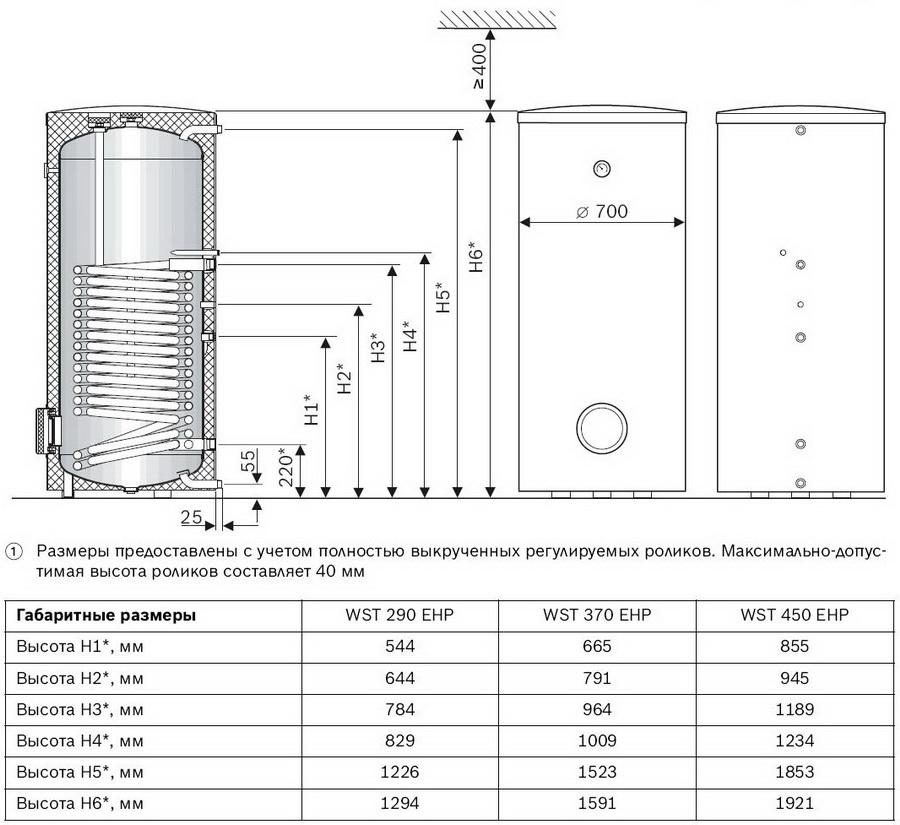 Принцип работы и схема бойлера косвенного нагрева, обвязка бойлера косвенного нагрева с рециркуляцией