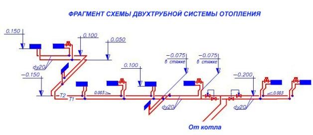 Расчет нужного диаметра труб для отопления