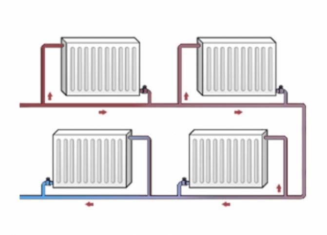 Варианты схем подключения и обвязки радиаторов отопления