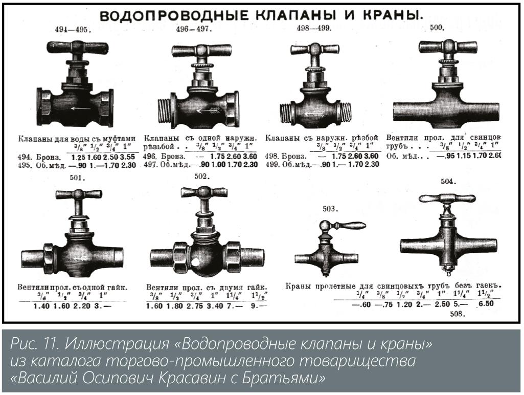 Водопроводный кран: виды и особенности установки и ремонта