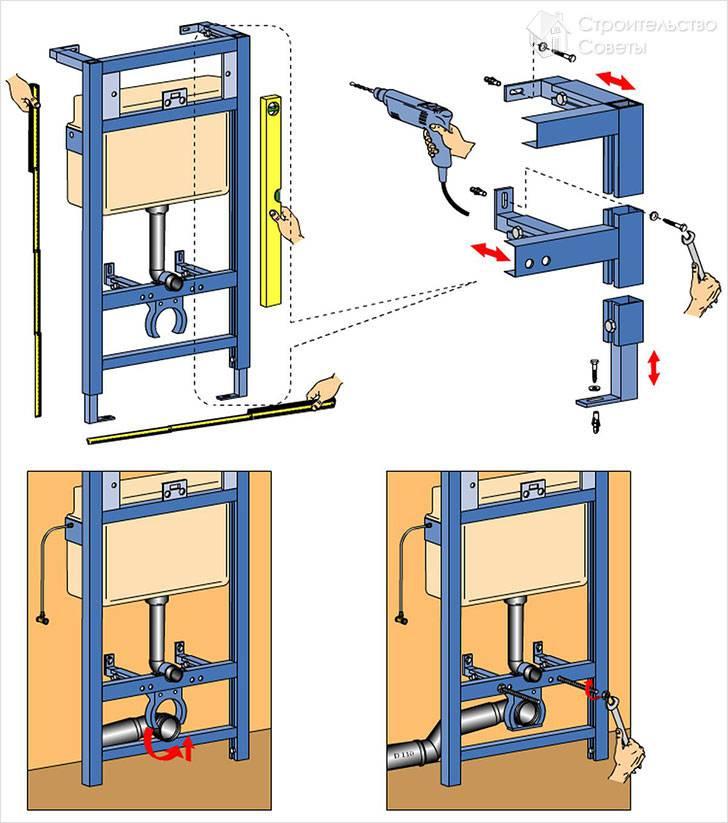 Установка инсталляции унитаза: монтаж подвесного унитаза своими руками, как правильно установить унитаз с инсталляцией, как собрать, схема