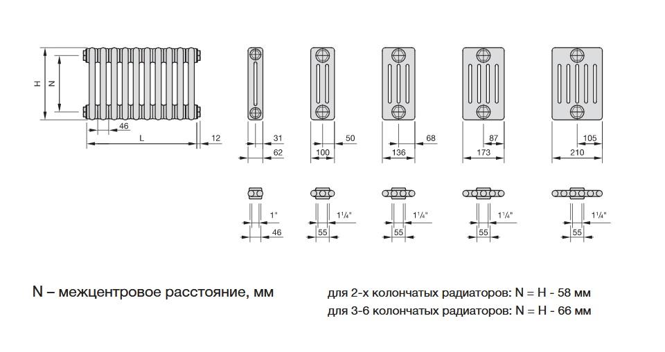 Виды и размеры биметаллических радиаторов отопления, рекомендации по их выбору