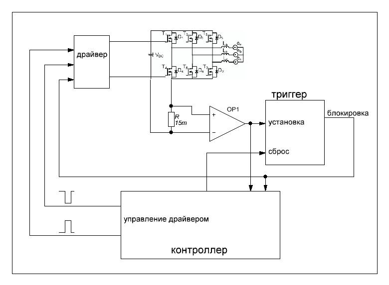 Контроллер для ветрогенератора