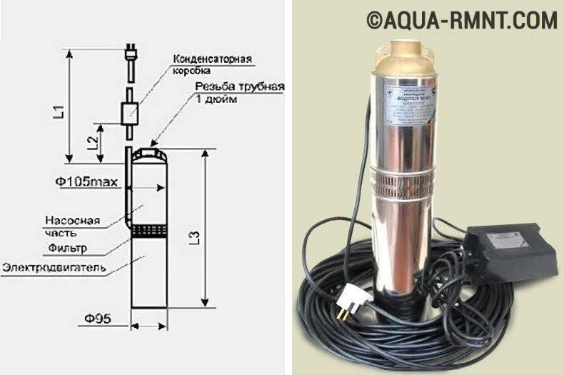 Построй свой дом                                      погружной насос водолей, технические характеристики