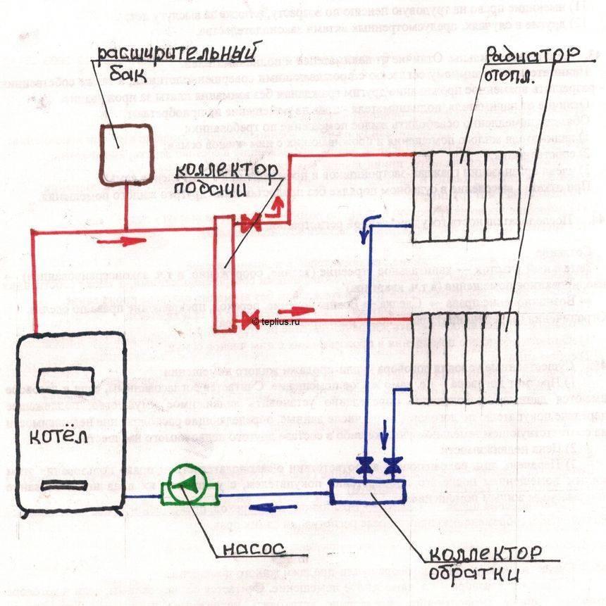 Подключение насоса к котлу отопления: грамотная схема