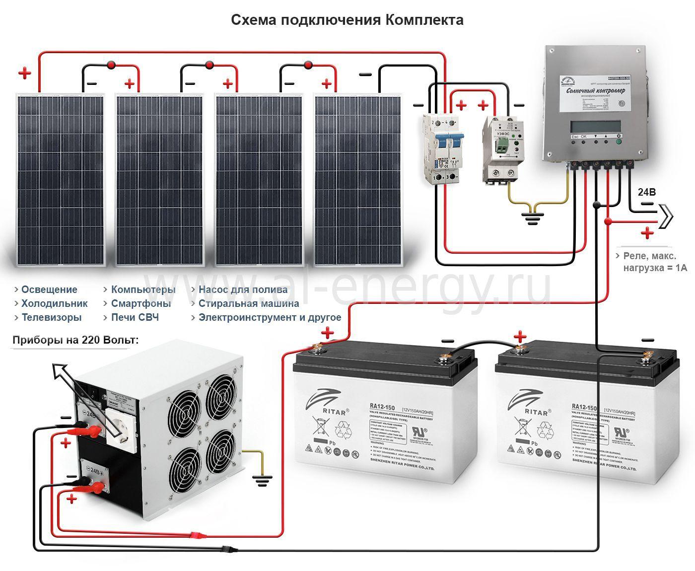 Аккумуляторы для солнечных батарей: виды, правила выбора и эксплуатации