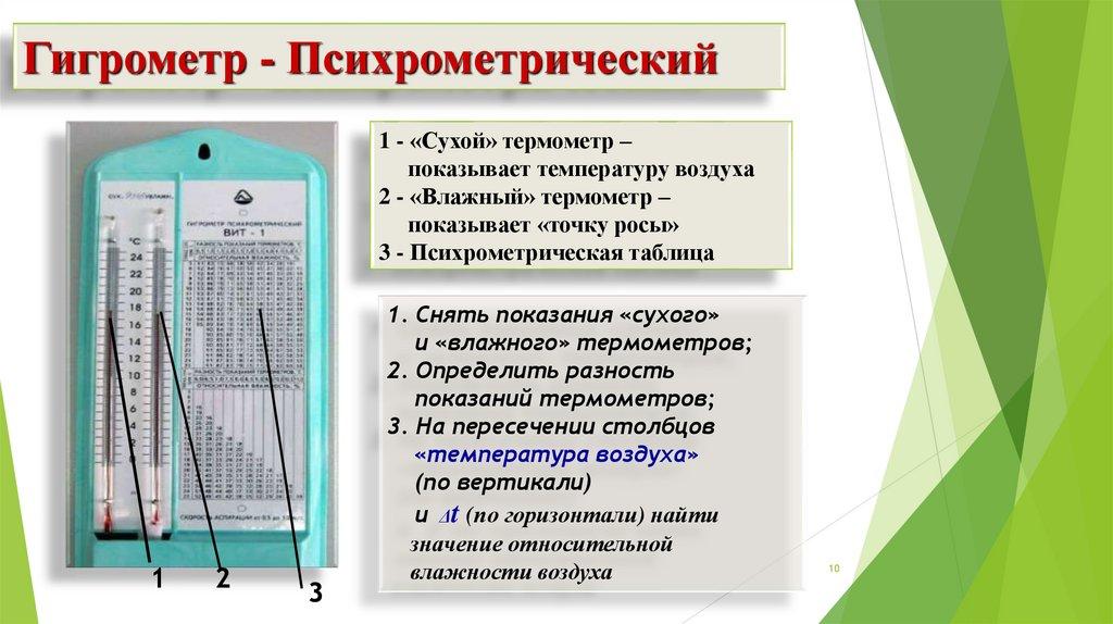 Чем измерить влажность воздуха в квартире: способы и приборы