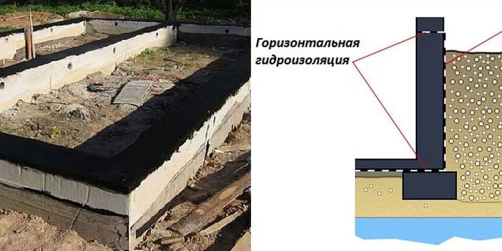 Что такое гидроизоляция цоколя фундамента
