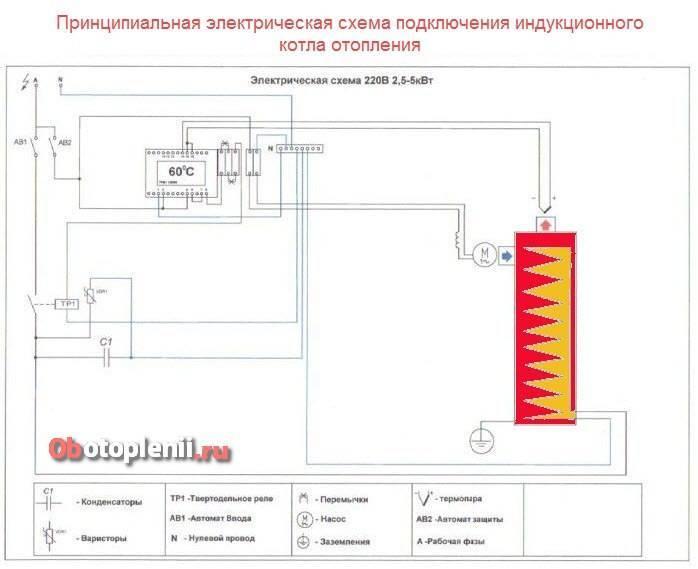 Индукционный водонагреватель: устройство, преимущества и недостатки, изготовление своими руками