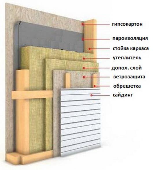Пароизоляция балкона при утеплении изнутри
