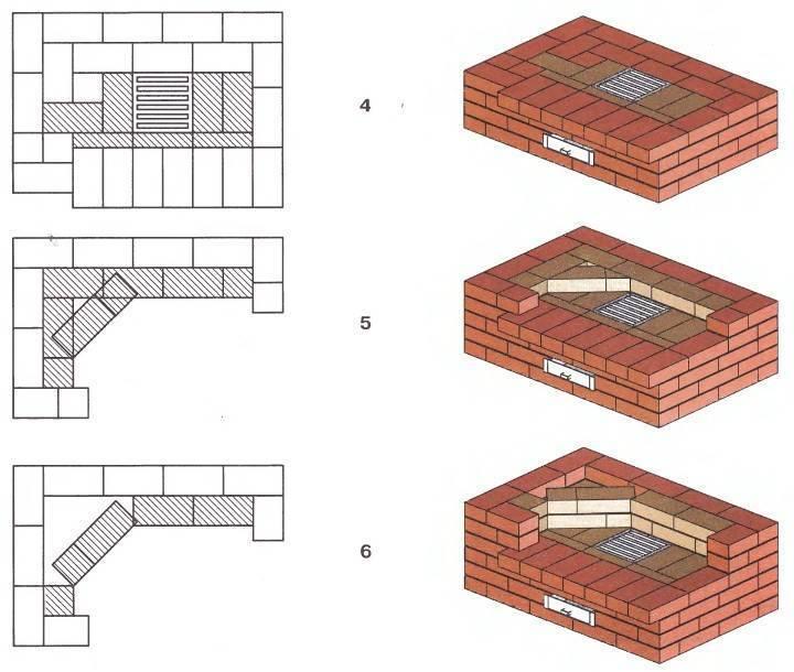 Как построить камин своими руками - пошаговая инструкция!