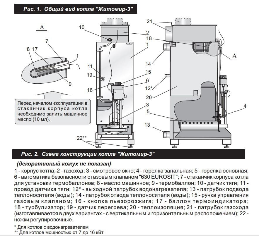 Котел житомир 20 технические характеристики главная