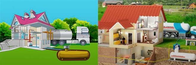 Газовое отопление в частном доме своими руками