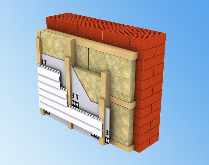 Утепление деревянного дома минватой снаружи под сайдинг: выбираем и укладываем материал